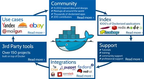 docker com dotcloud inc is becoming docker inc docker blog