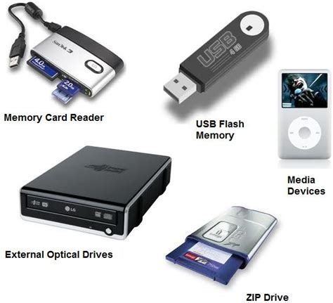 Memory External Komputer storage device the computer hardware that records and or retrieves items to and from storage