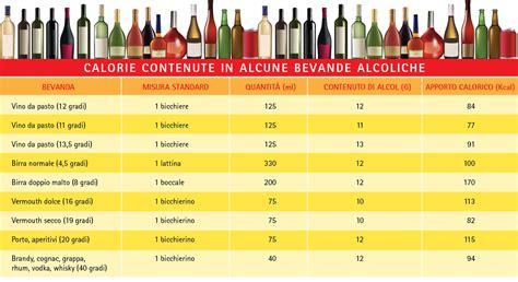 tabella delle calorie degli alimenti 187 tabella calorie alcolici