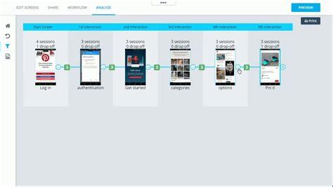 ux design mockup conversion funnel analytics tool to improve ux on design