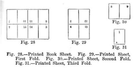 art   book book formats paper sizes