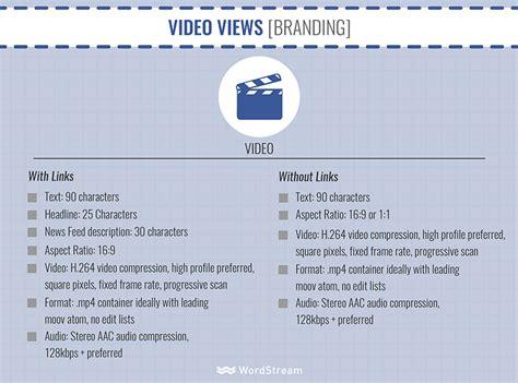 biaya membuat iklan di facebook pasang iklan di facebook secara mudah dengan cheat sheet