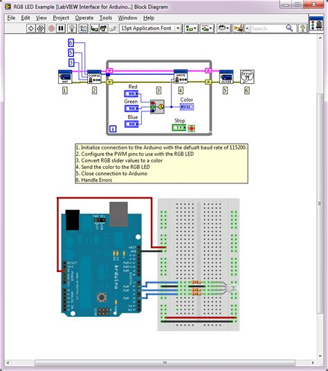 online tutorial labview arduino exle rgb led discussion forums national