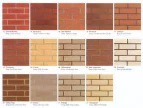 colors of brick site map portable steel buildings par kut