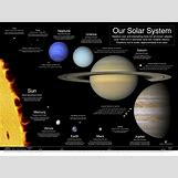 Solar System Scale Distance Size | 1650 x 1237 jpeg 288kB