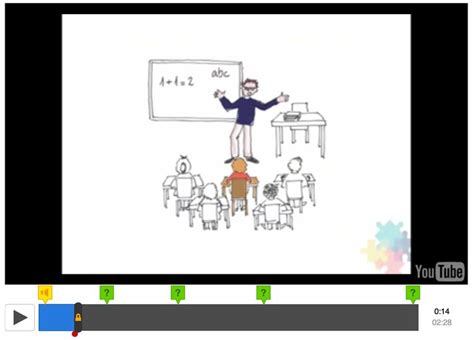 edmodo puzzle edpuzzle great video site embed any video and even add