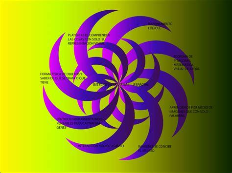 imagenes inteligencia visual espacial inteligencia visual meletea