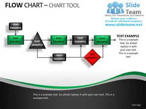 powerpoint flowchart templates flow chart powerpoint presentation slides ppt templates