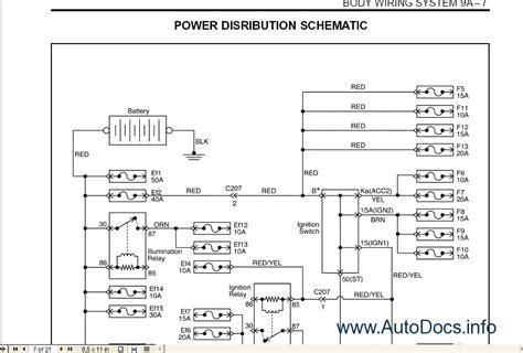 chevrolet matiz wiring diagram chevrolet automotive
