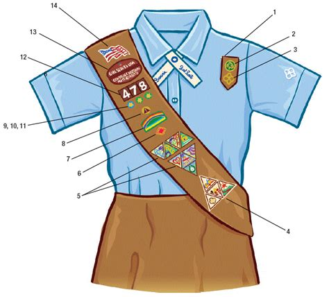 quest placement pattern badge placement for brownies kids pinterest scouts