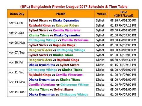 epl schedule 2017 premier league table 2017 html