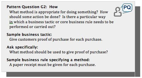 pattern rule questions business rules solutions general pattern questions for