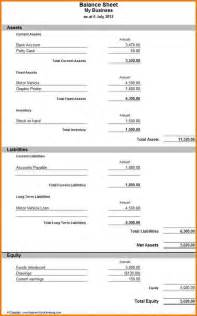 balance sheet template for small business business balance sheet template authorization letter pdf