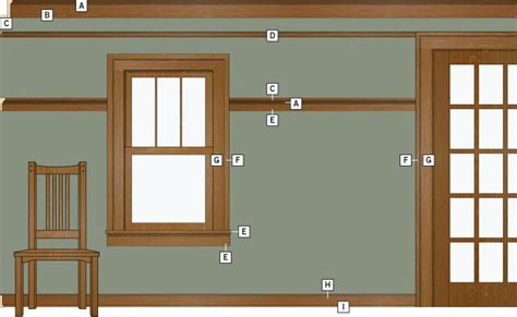 craftsman style interior trim 17 best images about my style is craftsman on pinterest