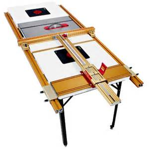 Cabinet Table Saws Incra Jig Ls Table Saw Fence
