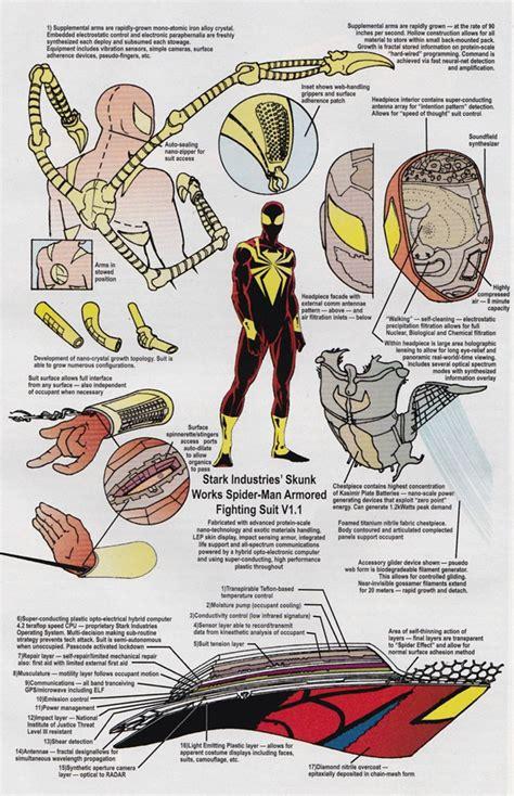 All Tretta News Magazine Ultimate 3 Ver 1 algunos datos sobre el traje de spider y black panther