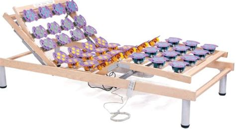 Mechanical Bed Frames Mattress Industry Terms Sleeptech Magazine