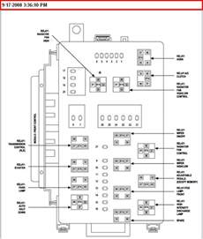 2005 Chrysler 300 Fuse Box Diagram 2006 Chrysler 300c Fuse Box Diagram