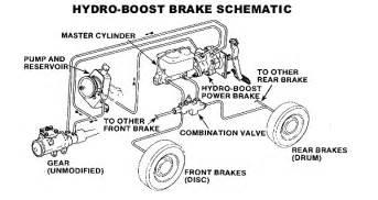 Hydrovac Brake System Diagram Where Is Bill Usn 1 S Hydroboost Hydraboost Thread