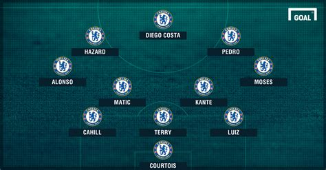 chelsea line up terry is back but willian is out how chelsea will line