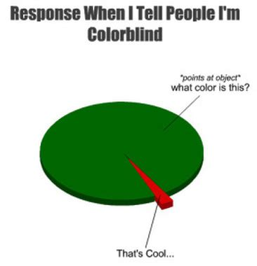 color blind jokes pros and cons color blindness