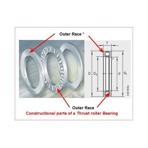 thrust bearing housing design specialized bearings thrust roller bearings
