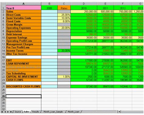 Financial Excel Templates Npv Irr And More Npv Irr Excel Template