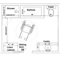 Universal Bathroom Dimensions Bathroom Renovation Size Requirements Planning Guides