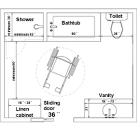 universal design bathroom floor plans bathroom renovation size requirements planning guides