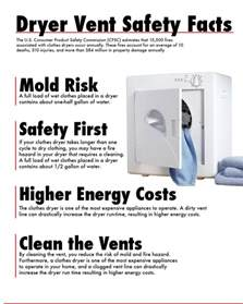 Clothes Dryer Safety Think Safety When Doing Laundry 4 Tips