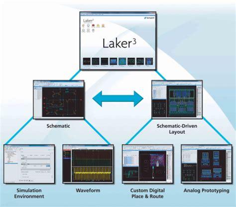 layout tool laker springsoft releases third generation laker custom ic