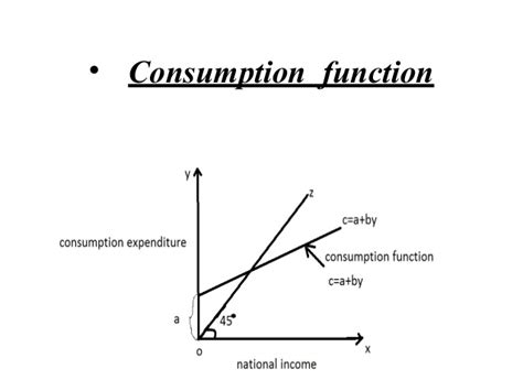 keynesian 45 degree diagram simple keynesian model of income determination