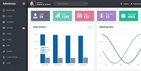 website templates for admin panel free download 31 admin panel php themes templates free premium