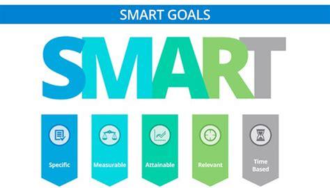 goals essay sles how to write goals kras for sales marketing hr it finance