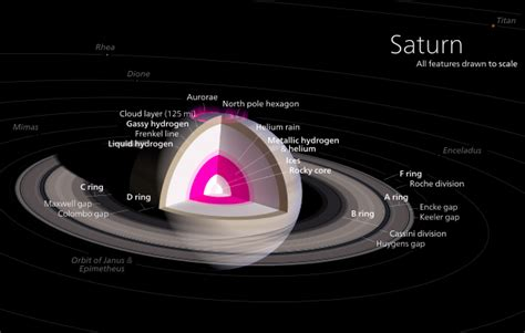 features of saturn the planet saturn universe today