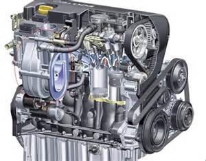 Vauxhall Corsa Engine Layout Dacia Sandero 1 2 Lpg Gaskraftstoffe