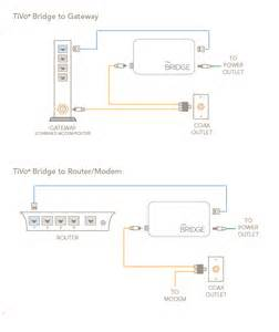 xfinity network diagram xfinity get free image about wiring diagram