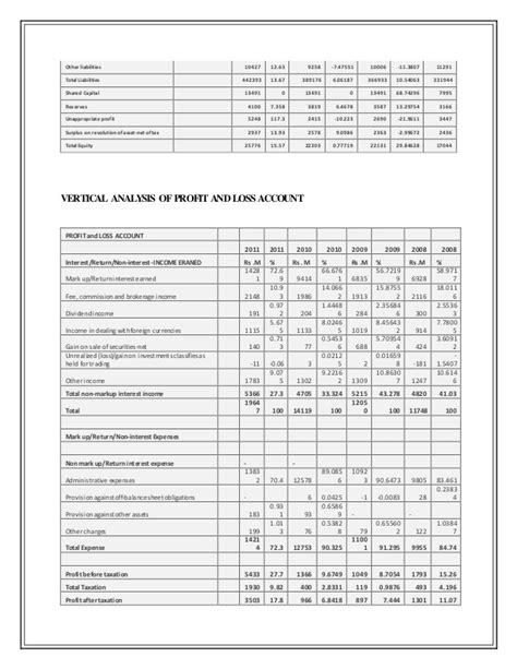 internship evaluation report sle internship report