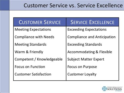 Commitment Letter Vs Engagement Letter Creating A Culture Of Service Excellence