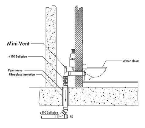 how to install plumbing mini vent aav for branch ventilation