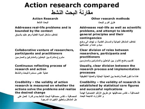 pattern analysis in qualitative research 11 qualitative research data analysis dr abdullah al