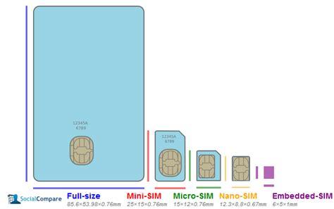 Micro Sim Card Template For Galaxy S3 by Sim Ou Micro Sim Galaxy S3 Mini Questions R 233 Ponses