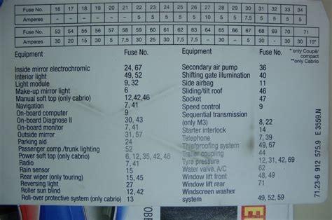 e53 fuse diagram similiar 1995 bmw 325i fuse box diagram keywords regarding