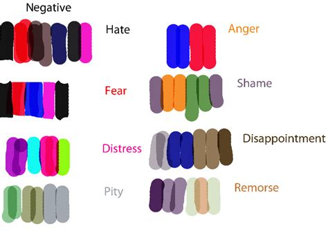 colors and their emotions related keywords suggestions 28 colours and emotions related keywords colours