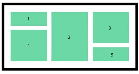 two column layout with flexbox how to create both rows and columns in css or flexbox