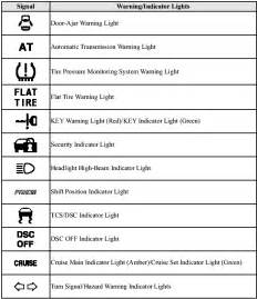 Mazda Brake System Warning Light Warning Indicator Lights Driving Your Mazda Mazda Mx5