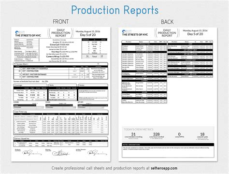 production report template announcing production reports sethero