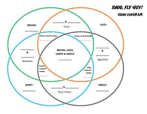 exles of a venn diagram a venn diagram exle diagram site
