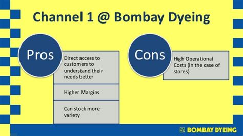 Pros And Cons Of Mba In India by Marketing Channels Explained With Bombay Dyeing As An