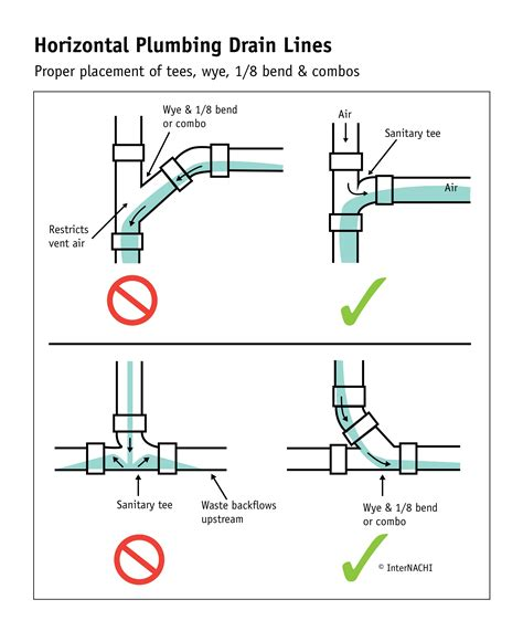 wiring diagram for bathroom vent light typical light
